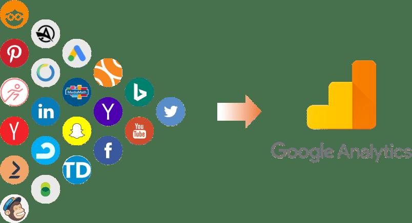 google analytics visual